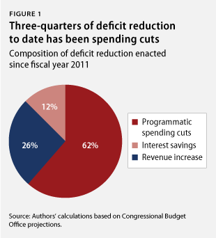 DeficitReduction_fig1-1