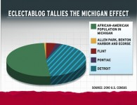 How the media almost missed the hostile takeover of Michigan