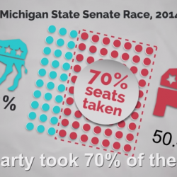In 'Voters v. Politicians,' Michigan Republicans side with the politicians